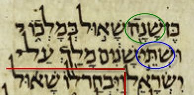 تاملی در چالش انگیزترین آیه کتاب مقدس(اول سموئیل ۱۳ : ۱)- قسمت دوم
